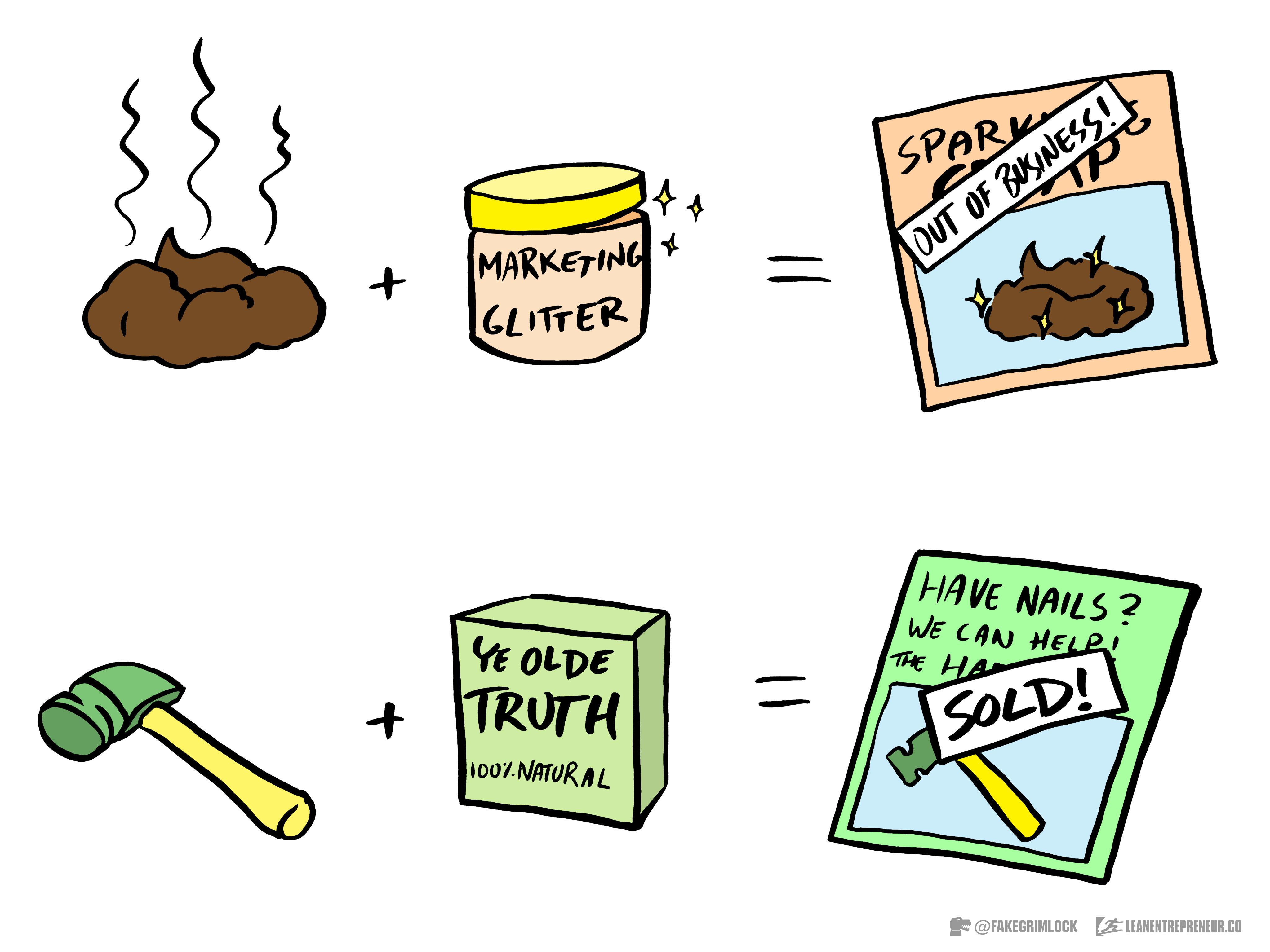 Glitter vs Truth from The LeanEntrepreneur.co